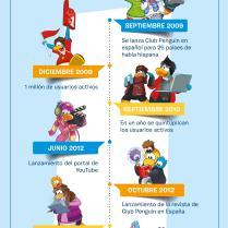 Infograf+¡a_Club_Penguin.jpg_rgb